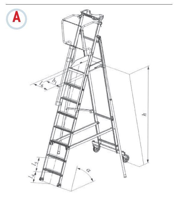 konstrukcje dostępowe