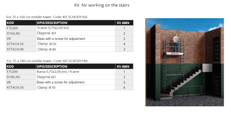 kit stairs top flex