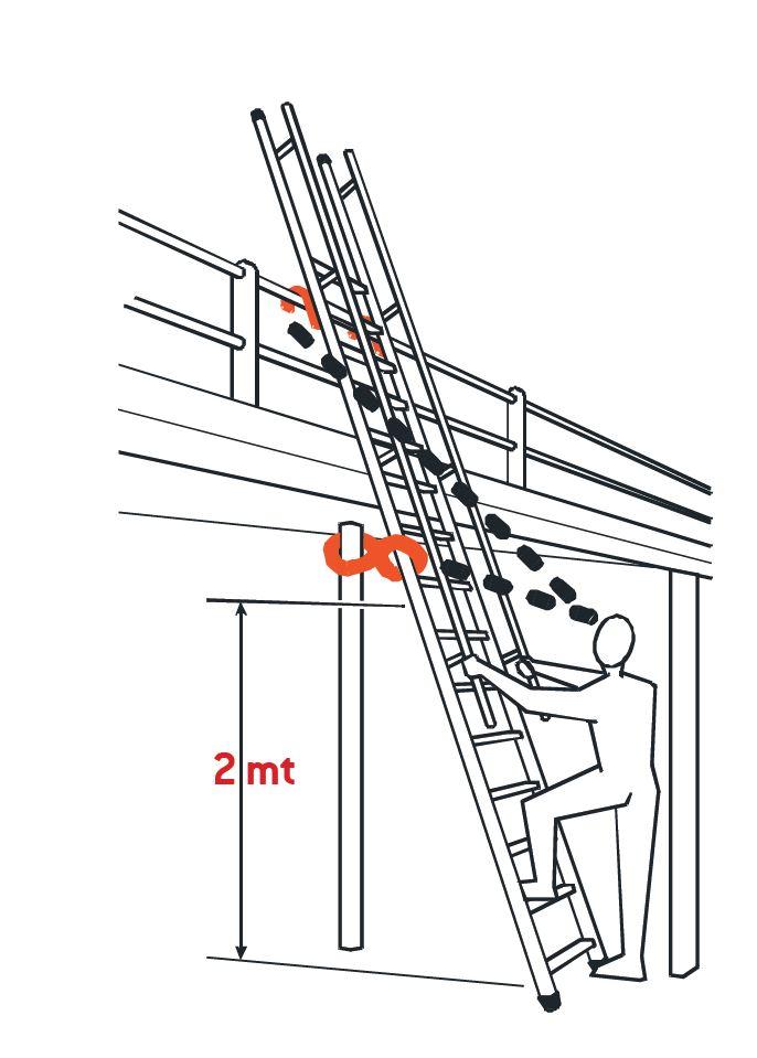 akcesoria do barierek